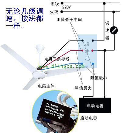 吊扇的电源接线方法