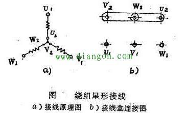 三相异步电动机星三角接线方法图解