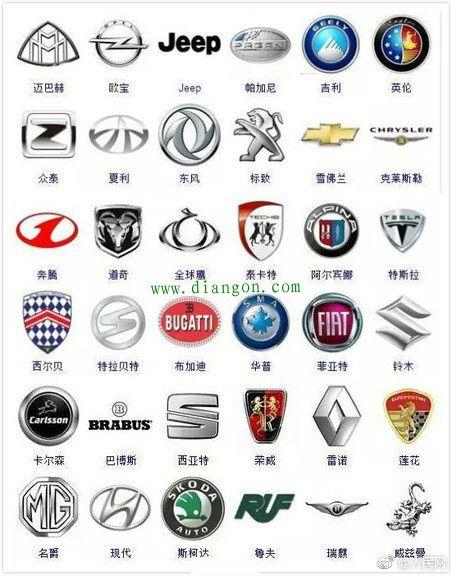364种汽车标志图片大全及名字大全全新