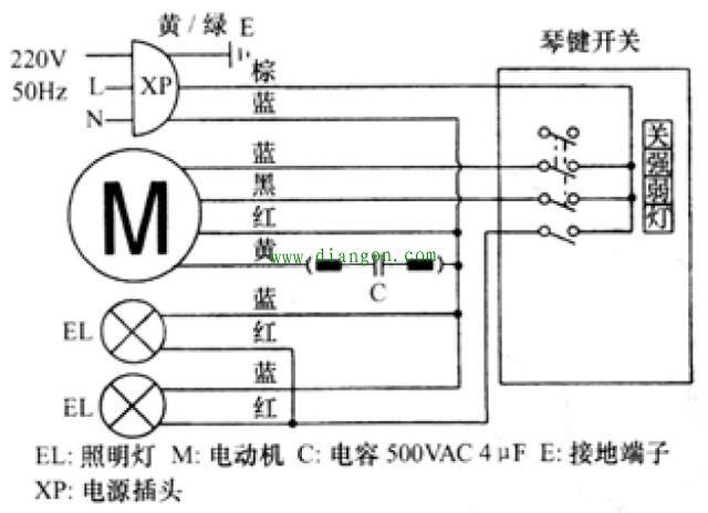 接通电源,按下琴键开关的强风(或弱风)键,220v通过琴键开关的强风(或