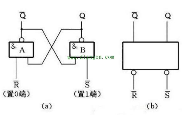 触发器有集成触发器和门电路组成的触发器二种.