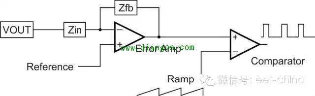 图 2.1 低电平控制电路的诸多噪声形成机会