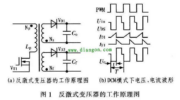 buck-boost等;而隔离电源主要有各种带隔离变压器的反激,正激,半桥