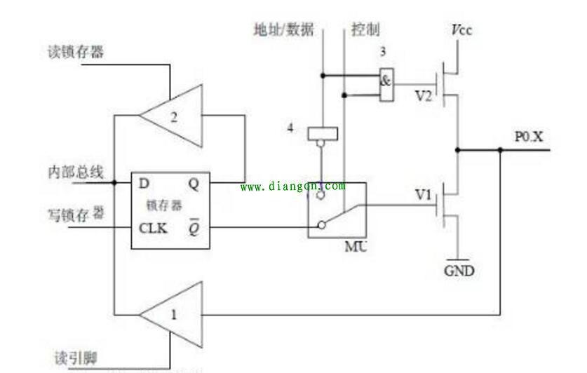 单片机的应用分类  通用型   这是按单片机(Microcontrollers)适用范围来区分的。例如,80C51式通用型单片机,它不是为某种专门用途设计的;专用型单片机是针对一类产品甚至某一个产品设计生产的,例如为了满足电子体温计的要求,在片内集成ADC接口等功能的温度测量控制电路。   总线型   这是按单片机(Microcontrollers)是否提供并行总线来区分的。总线型单片机普遍设置有并行地址总线、 数据总线、控制总线,这些引脚用以扩展并行外围器件都可通过串行口与单片机连接,另外,许多单片