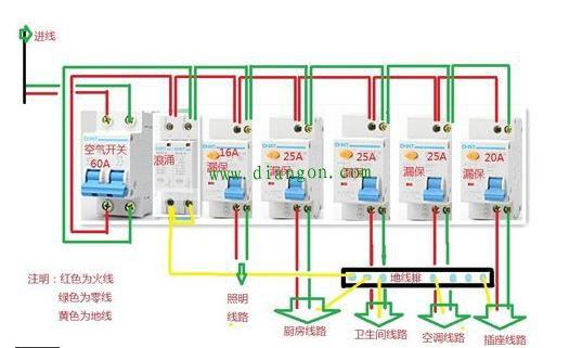 配电箱跳闸如何确定是线路漏电还是用电器漏电