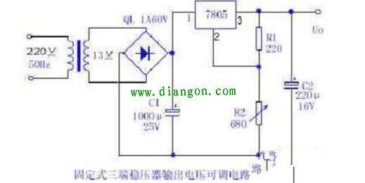 图2 7805稳压电路   上图中,变压器、整流桥将220V交流变换成13V直流。R1用220,R2用680的这个是用来调节输出电压的。输出电压公式UoUxx(1+R2/R1),此稳压电路可在5~12V稳压范围内实现输出电压连续可调节。此三端集成稳压集成电路lm7805最大输入电压为35V,输入输出差需保持2V以上,这样该电路中因为稳压器的直流输入电压是正14V,故该稳压电路的最大输出电压为正12V。此电路的精度一般可达到0.