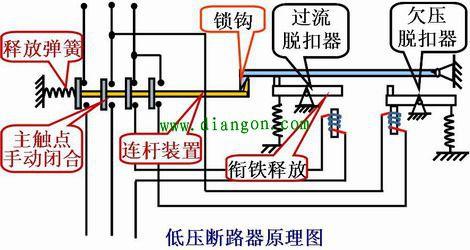 低压断路器结构及工作原理