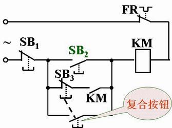 图   点动电路: a) 基本点动控制电路 b) 开关选择运行状态的