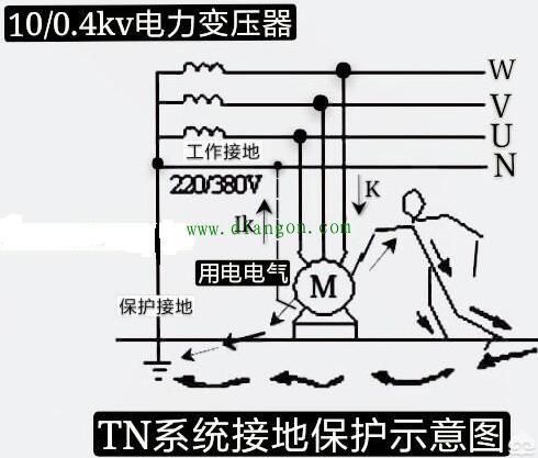 零线和地线都是在变压器处入了大地的 零线和地线可以