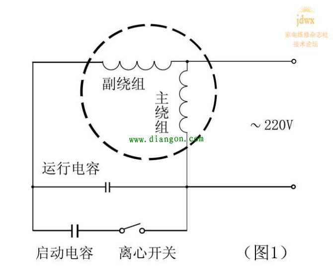 69 单相电机内部端子接线图  图1为单相电机原理图,除了启动电容,有