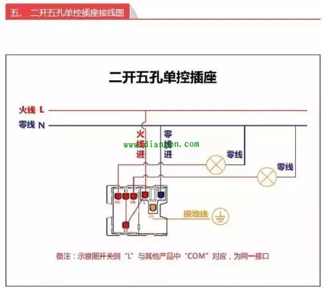 开关插座面板接线方法图解