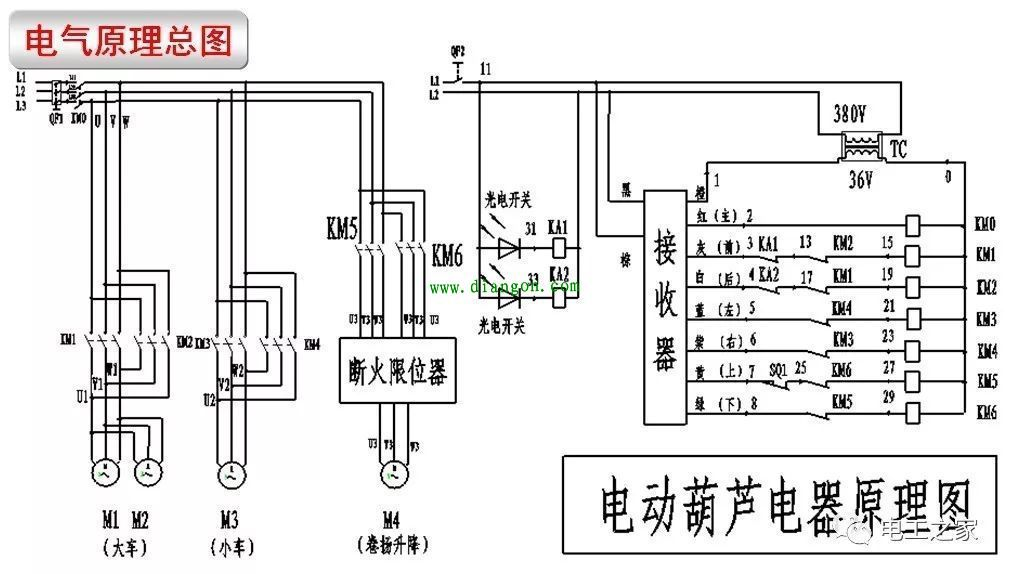 电动葫芦如何接线?电动葫芦接线图