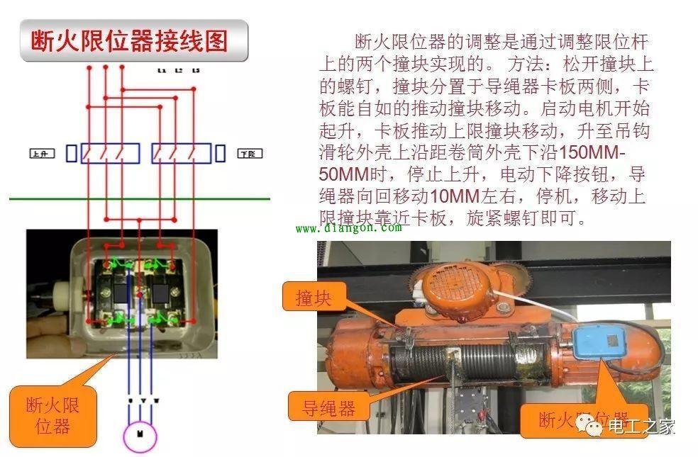 电动葫芦接线图  断火限位器原理:它从接触器正反转下端引出5根火线.