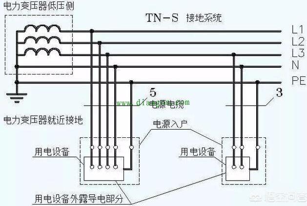 在居民供电系统tn-s系统中,地线从变压器中性点接出以后,全程不