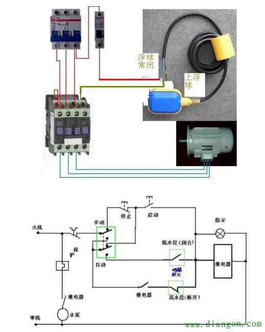 接触器启动水泵工作,水位升高后浮球触点断开交流接触器自动停止抽水.图片