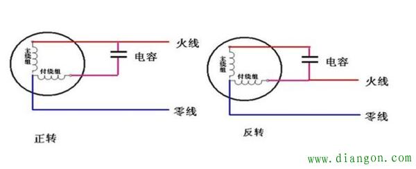 220v单相电机使用一个电容正反转接线