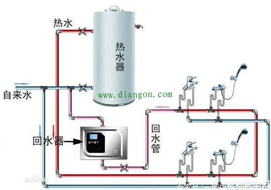 燃气热水器怎么安装循环热水?燃气热水器热水循环回水图片