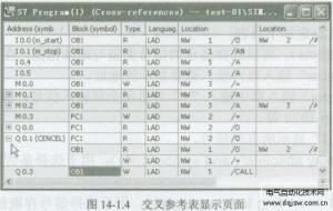 西门子PLC的交叉参考表