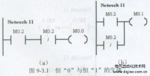 西门子PLC的典型逻辑梯形图程序