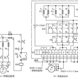 识读电动机电气控制图方法