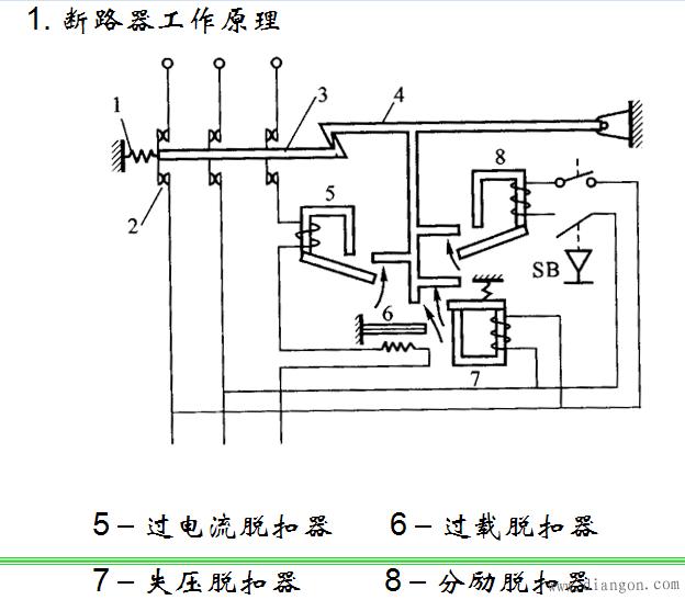 断路器的结构和工作原理