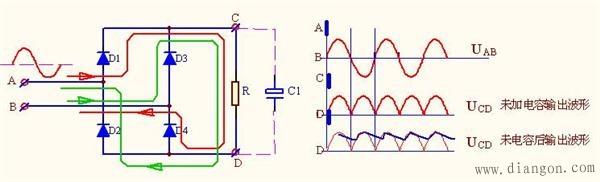 桥式整流电路原理分析
