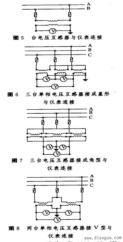 电流互感器与电压互感器的接线方式