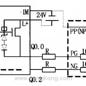 西门子s7-200plc在数字伺服电机控制中的应用