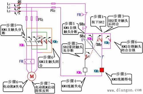 三相异步电动机按钮联锁的正反转控制