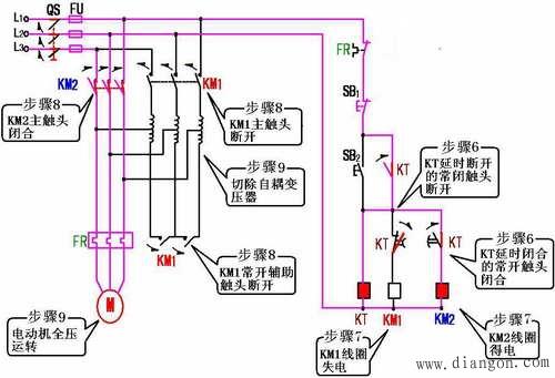 2,自耦变压器降压启动控制线路 自耦变压器降压启动控制线路如下图