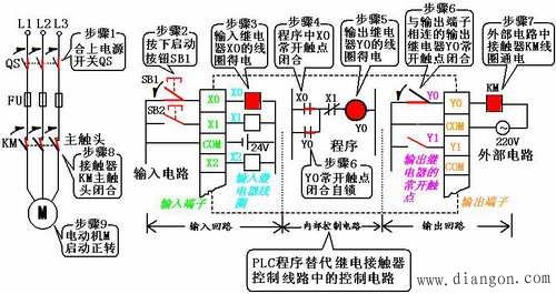货物升降机上升的plc控制系统图片