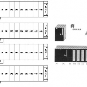 20:20 s7-300系统采用采用模板式结构,用搭积木的方式组成系统.