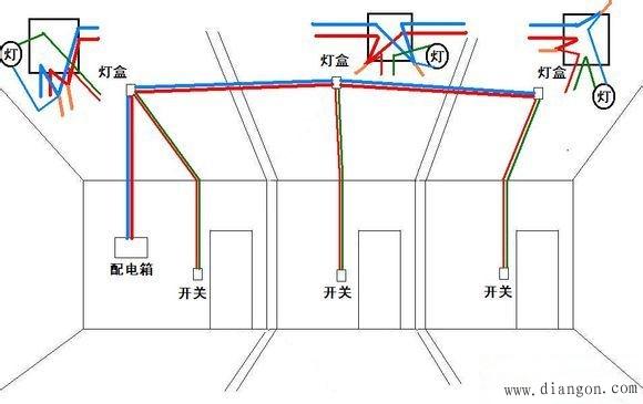 家装开关插座接线示意图