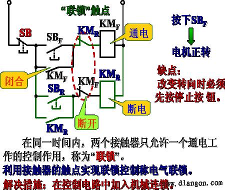 鼠笼式电动机正反转控制电路图