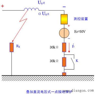 (3)外加交流电压式一点接地保护  保护原理接线图如图所示,经辅助