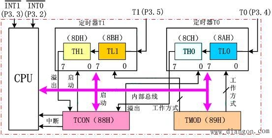 户型机械图平面图设计素材553_281基础v户型户型轴改错解析图片