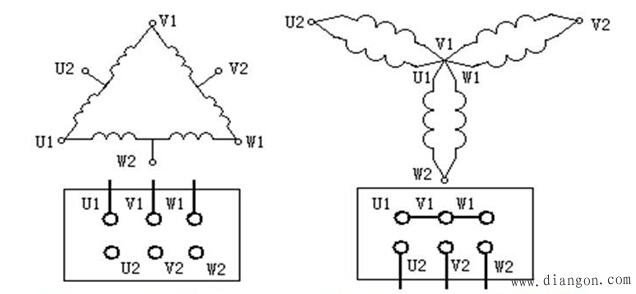 分析(双速电机接线图如下图) 1,合上空气开关qf引入三相电源     2,按