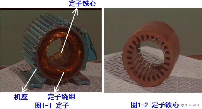 三相异步电动机的结构
