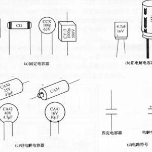 """电容器的外形及电路符号如图所示.电容器的通用文字符号为""""c""""."""