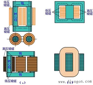 变压器的结构和工作原理