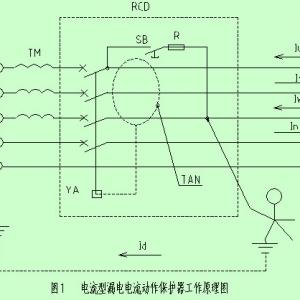 电流动作型漏电保护器的工作原理及作用