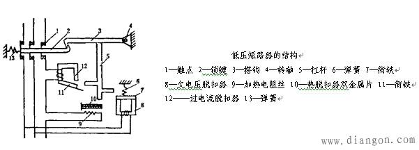 低压断路器的结构和基本工作原理
