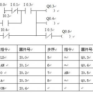 plc标准触点指令