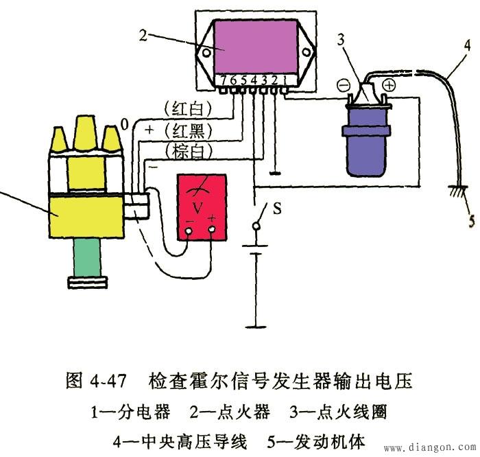 电子点火系统的使用 - 汽车电气_电工学习网