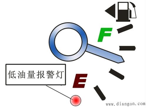 汽车仪表板图解_汽车仪表盘指示灯图解