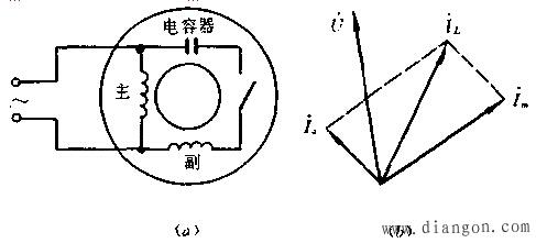 单相电容分州起动异步电动机接线图和矢量图