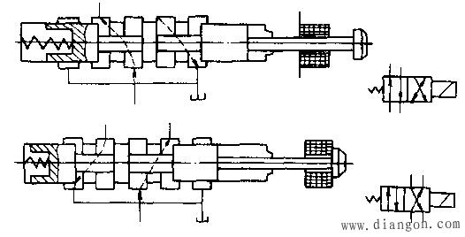 电磁阀一般无辅助触点,需借助中间继电器传递逻辑关系.