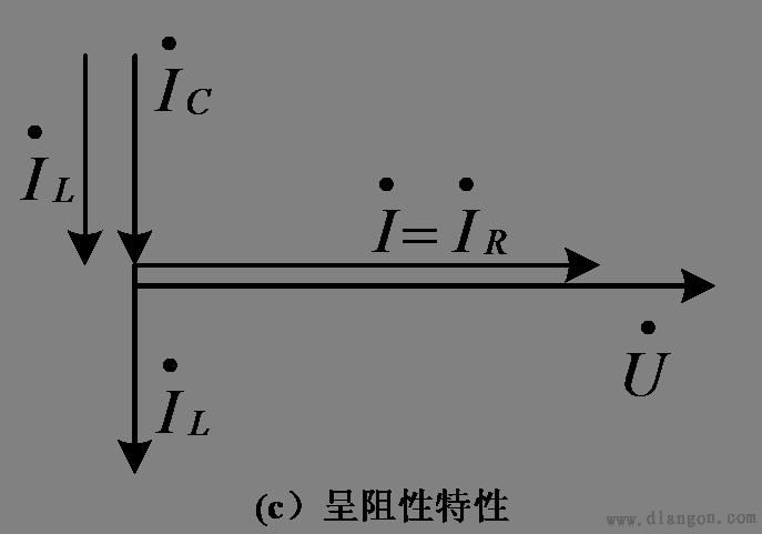 电阻,电感,电容并联电路的三种情况
