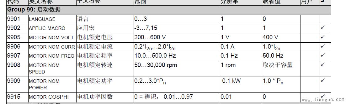 ABB变频器调试