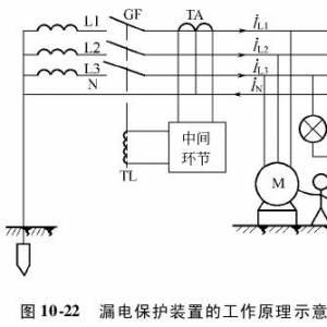 漏电保护装置的工作原理